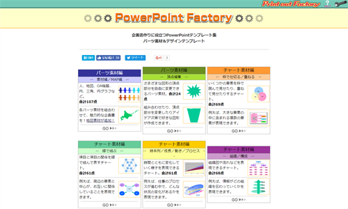 PowerPoint Factory