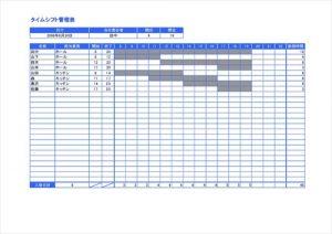 カラフルな業種別のタイムシフト管理表