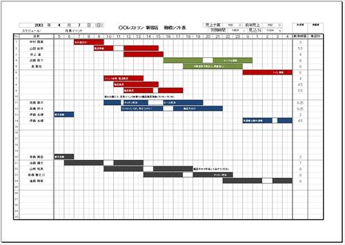 多機能従業員シフト表