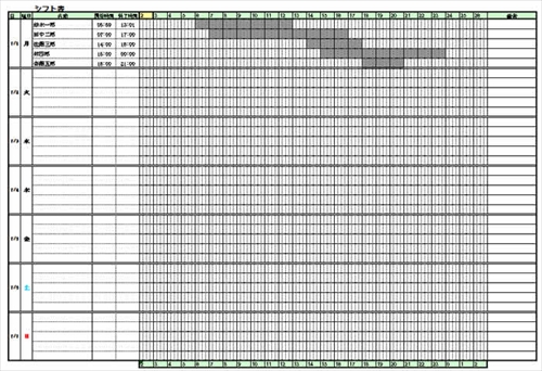 ガントチャート形式の店舗のシフト表