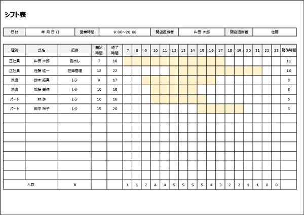 1日単位のシフト表 チャート自動計算